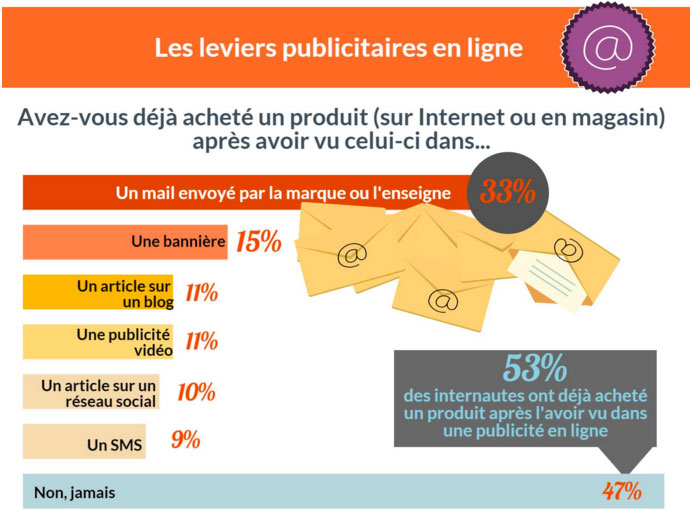Infographie-featured