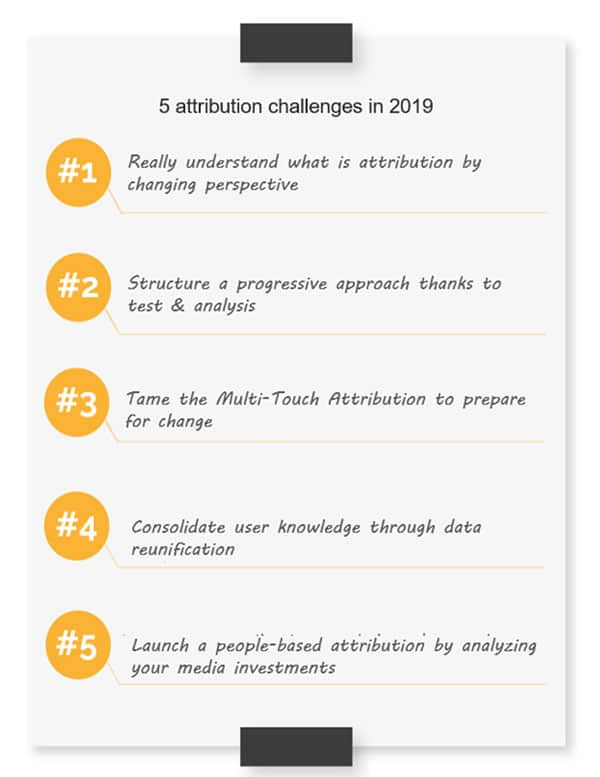 Attribution Challenges