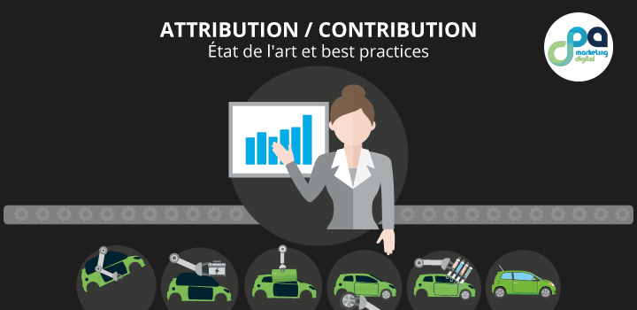 Attribution / Contribution - Etat de l'art et Best Practices