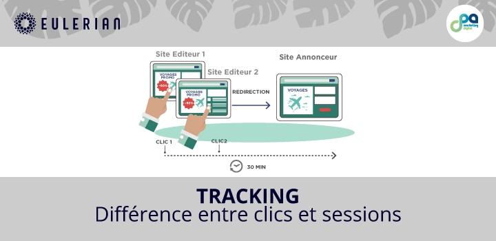 Tracking : Différence entre clics et sessions