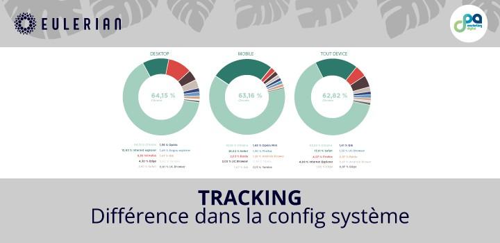 Tracking : Différence dans la configuration système