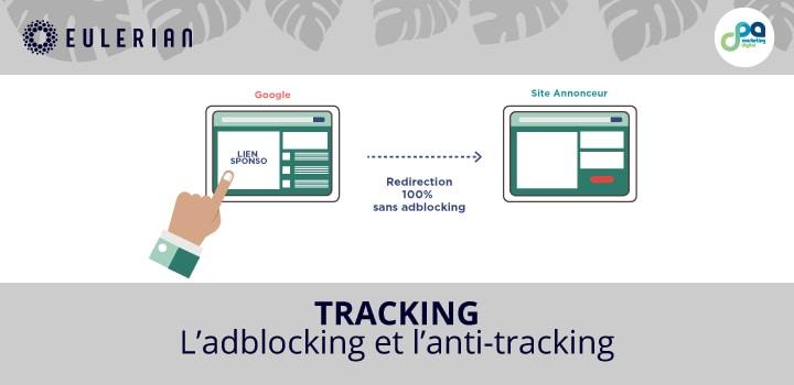 Tracking : l'adblocking et l'anti-tracking