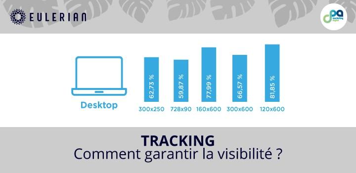 Tracking : Comment garantir la visibilité ?